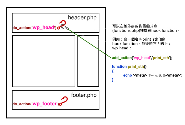 111010_hook_example